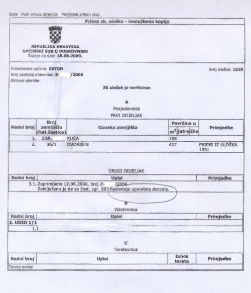 Certificate of Ownership in Croatia